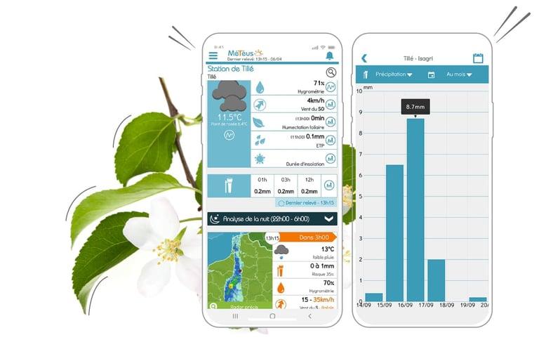 L'application Smartphone Météus m'aide à surveillez précisément la météo de mes parcelles